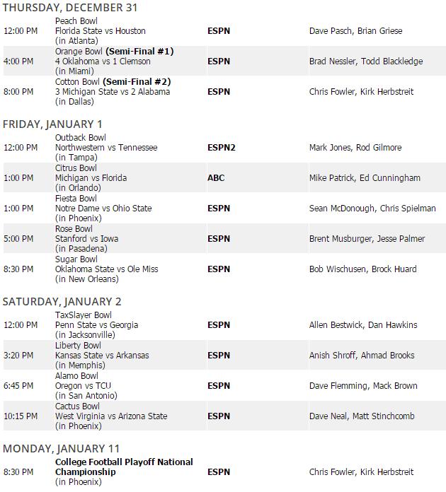 College Football 2015-2016 Season Schedule