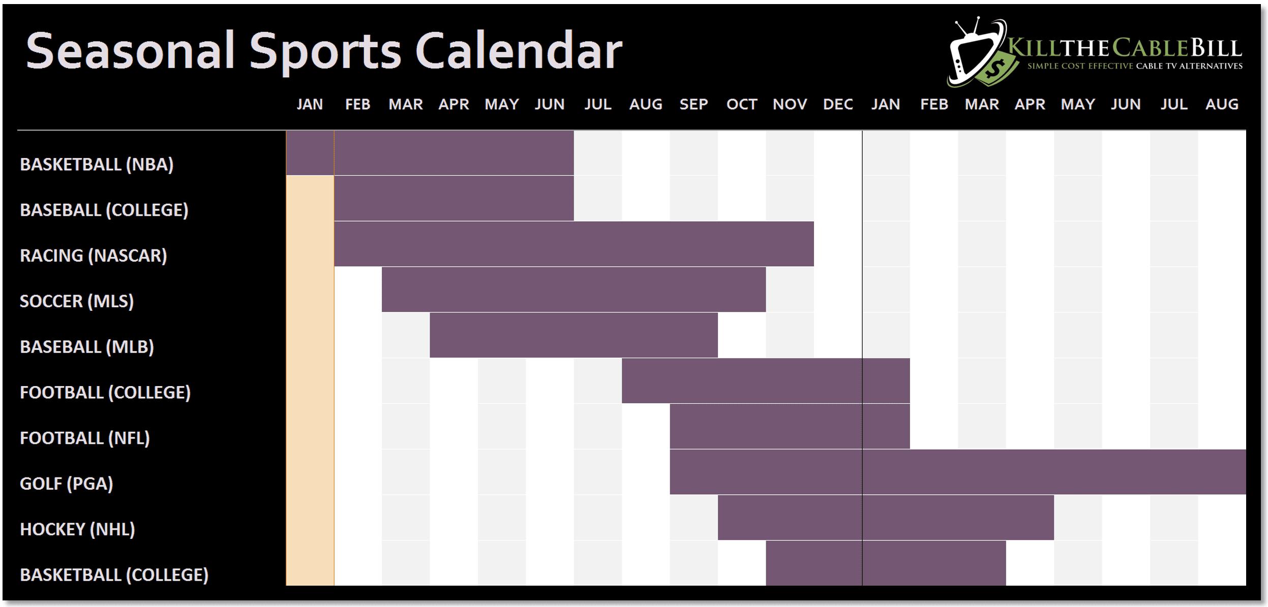 Sports Season Calendar