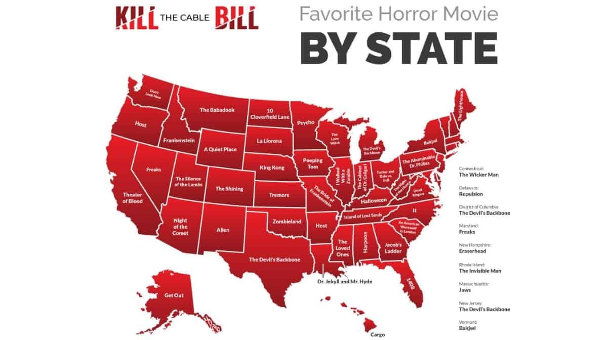best horror movies